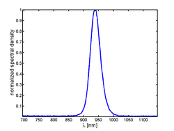 The emission spectrum of a typical sound system remote control is in the near infrared.