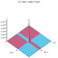 Coshc Im complex 3D plot.png