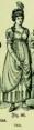 Die Frau als Hausärztin (1911) 086 Mode 1810.png