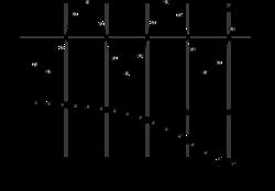 Infrared spectroscopy correlation table wiki new blog - Infrared spectroscopy correlation table ...