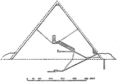 EB1911 Pyramid - Section of Great Pyramid.jpg