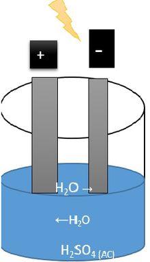 Reaccion quimica neutralizacion yahoo dating 3