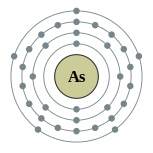 Electron shells of arsenic (2, 8, 18, 5)