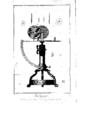 Encyclopedie volume 3-403.png