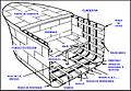 Estructura longitudinal buque.JPG