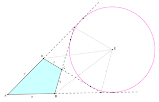 Ex-tangential quadrilateral convex quadrilateral where the extensions of all four sides are tangent to a circle outside it