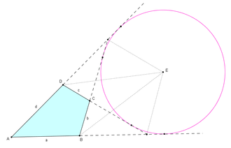 Ex-tangential quadrilateral - An ex-tangential quadrilateral ABCD and its excircle