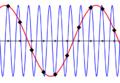 Exemple echantillonnage de deux signaux 002.png