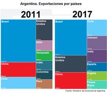 dieta de la luna 2021 argentina fechas