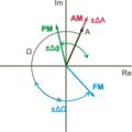 Fázorový-diagram-modulací.png