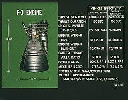F-1火箭发动机