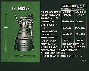 Rocketdyne - F-1 rocket engine
