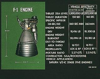 Rocketdyne F-1 Rocket engine used on the Saturn V rocket