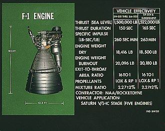 Rocketdyne F-1 - F-1 rocket engine specifications