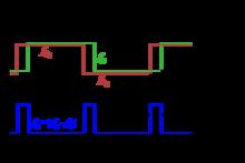 Frequency-shift keying | Revolvy