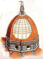 Filippo Brunelleschi, cutaway of the Dome of Florence Cathedral (Santa Maria del Fiore)