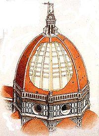 La cúpula de Santa María del Fiore obra de Filippo Brunelleschi.