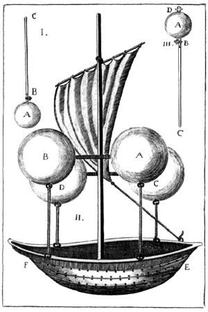 Metal-clad airship - Francesco Lana de Terzi's airship c.1670