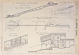 Bellevue funicular - Image: Funiculaire de bellevue aligre gare de lyon