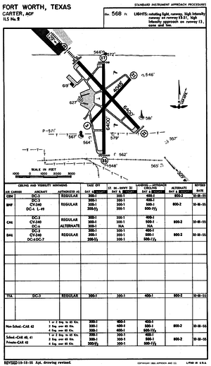 Greater Southwest International Airport - Image: GSW Airport Diagram