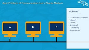 File:General Problems of Communication over a Shared Medium.ogv
