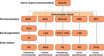 vokietijos forex sistemos skundas 1099 akcijų pasirinkimo sandoriai