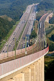 Verkehrswegebündelung im europäischen Korridorkonzept