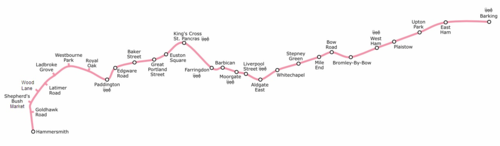 Geographically accurate map of the Hammersmith & City Line