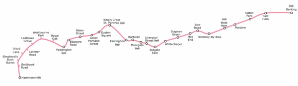 Hammersmith & City Line.png