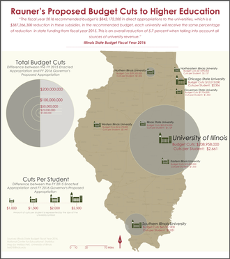 Bruce Rauner - Governor Rauner's Proposed Budget Cuts to Higher Education