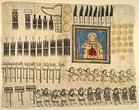 Huexotzinco Codex, 1531 WDL2657.jpg