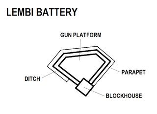Lembi Battery