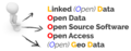 Linked Open Geodata.png