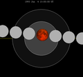 Lunar eclipse chart close-1993Jun04.png