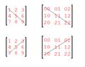 MatrixIndexingMainOffDiagonal.png