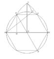 Metodo Mascheroni aprox pi.png