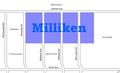 Milliken map.PNG