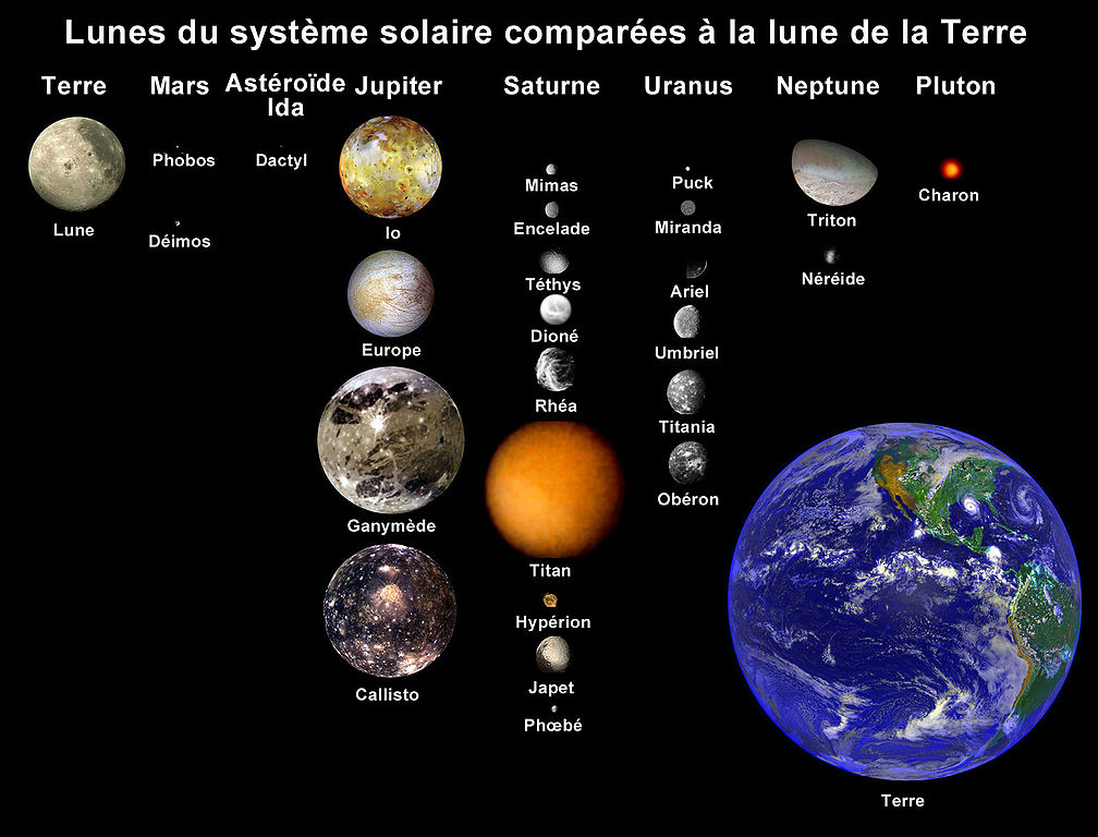 planets in french - photo #3
