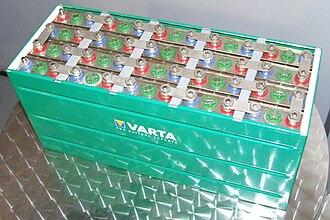 Nickel–metal hydride battery - Nickel–metal hydride 24 V battery pack made by VARTA, Museum Autovision, Altlussheim, Germany