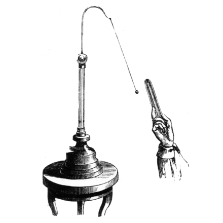 The electric field around the rod exerts a force on the charged pith ball, in an electroscope Opfindelsernes bog3 fig282.png