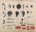 Opgraving Romeinse villa Backerbosch, 1881, bronzen voorwerpen en dakpanfragmenten met inscripties.jpg