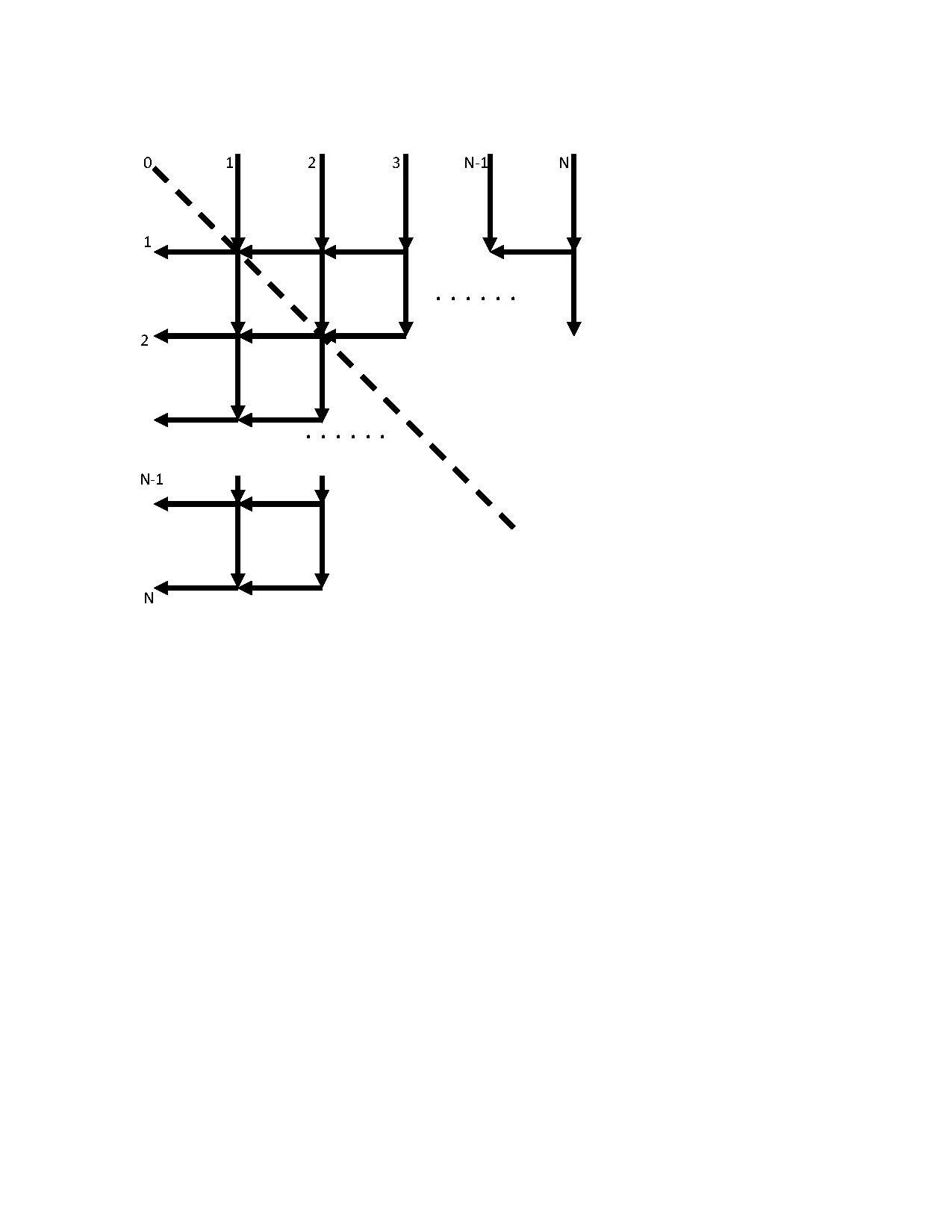 Figure. Counting paths
