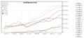 PendingLag-average tools.wmflabs.org fiwiki-tools fr stats report 9.png