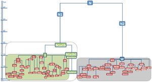 Haplogroup I (mtDNA) - Image: Phylogenetic tree of haplogroups N1a 1b and W