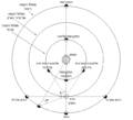 Positional astronomy-heb.png