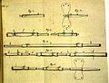R. Lower, Tractatus de Corde, 1669 Wellcome L0020414.jpg