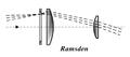 Ramsden 1783.png