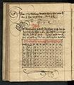 Rechenbuch Reinhard 061.jpg