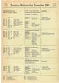Rutenfest 1965 Festzug-Reihenfolge.pdf