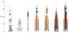 Saturn V-Shuttle-Ares I-Ares V-Ares IV-SLS Block I&II